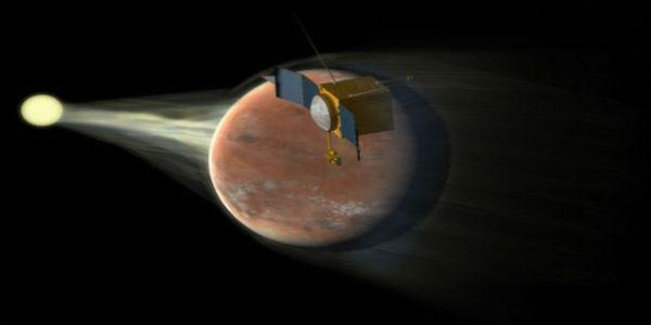 Ο Ήλιος εξαφάνισε την ατμόσφαιρα του Άρη - Ειδήσεις Pancreta