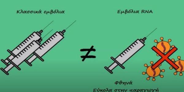 Τι είναι τελικά τα mRNA εμβόλια - Το βίντεο που δίνει τις απαντήσεις - Ειδήσεις Pancreta